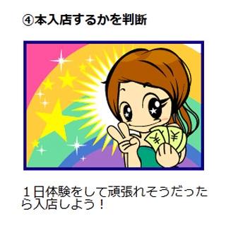 松山市道後多幸町 BADCOMPANY 松山店[店舗型ヘルス]の入店までの流れ ステップ4