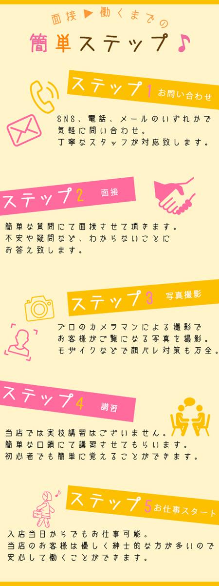 松山市 GLOSS MATSUYAMA[デリバリーヘルス]の入店までの流れ ステップ1